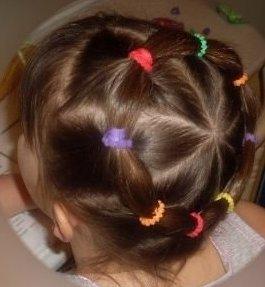 Курсы детских причесок с элементами кос в Гомеле