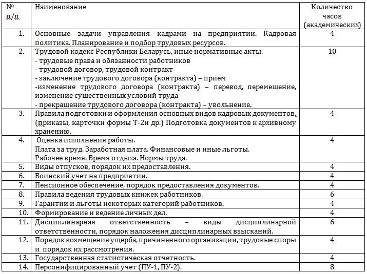 Программа курса
