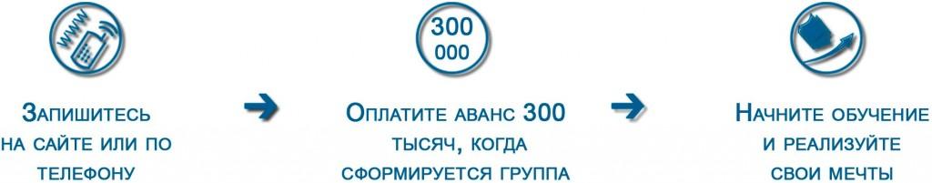 300 тысяч
